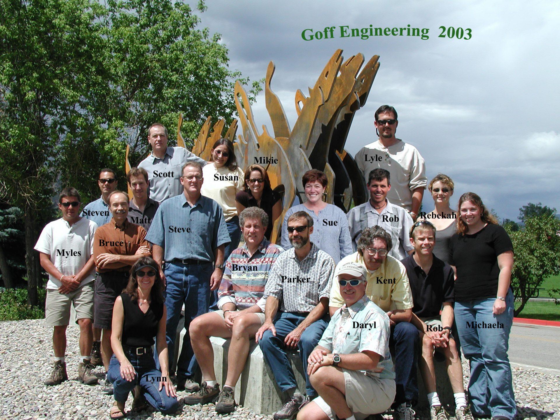 2003 Goff Gang